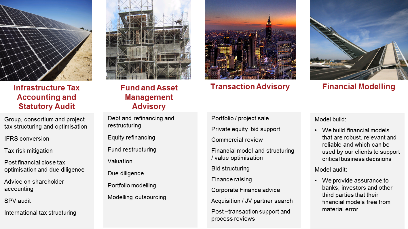 Project finance and modelling services mazars south africa for Financing construction projects